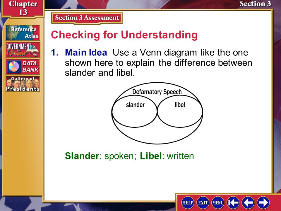 Section 3 Assessment-1 1.Main Idea Use a Venn diagram like the one shown here to explain the difference between slander and libel.