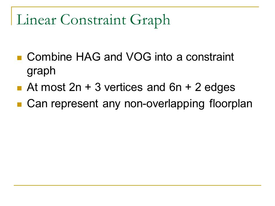 Linear Constraint Graph Combine HAG and VOG into a constraint graph At most 2n + 3 vertices and 6n + 2 edges Can represent any non-overlapping floorplan