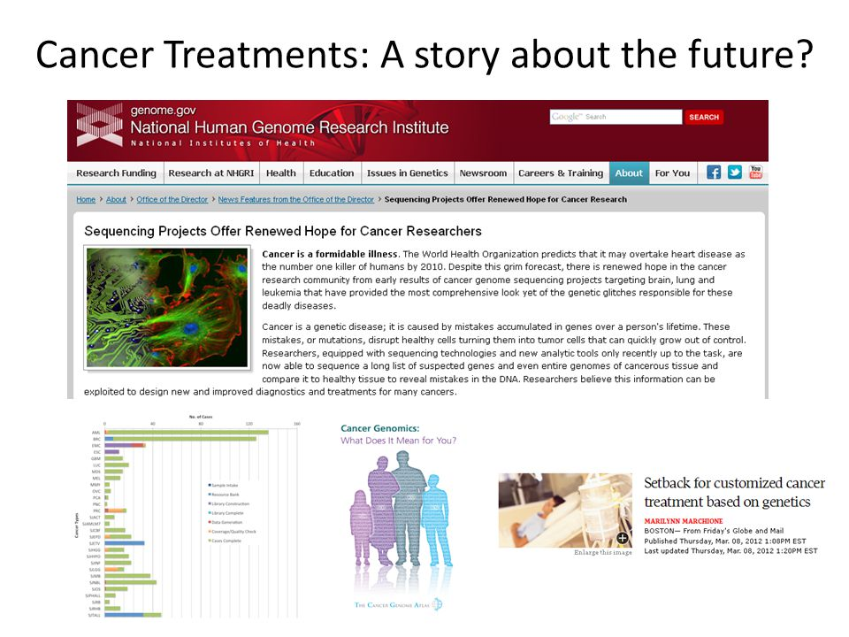 Cancer Treatments: A story about the future