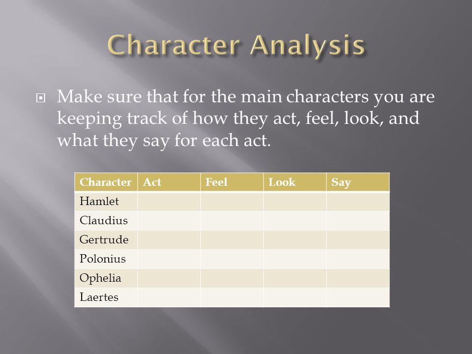  Make sure that for the main characters you are keeping track of how they act, feel, look, and what they say for each act.