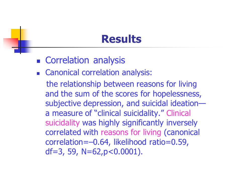 Results Correlation analysis Canonical correlation analysis: the relationship between reasons for living and the sum of the scores for hopelessness, subjective depression, and suicidal ideation— a measure of clinical suicidality. Clinical suicidality was highly significantly inversely correlated with reasons for living (canonical correlation=–0.64, likelihood ratio=0.59, df=3, 59, N=62,p<0.0001).