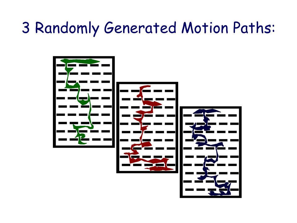 3 Randomly Generated Motion Paths: