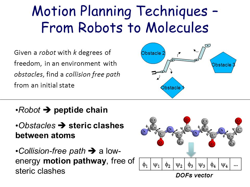 Motion Planning Techniques – From Robots to Molecules Given a robot with k degrees of freedom, in an environment with obstacles, find a collision free path from an initial state Obstacle 1 Obstacle 2 Obstacle 3 Robot  peptide chain Obstacles  steric clashes between atoms Collision-free path  a low- energy motion pathway, free of steric clashes DOFs vector