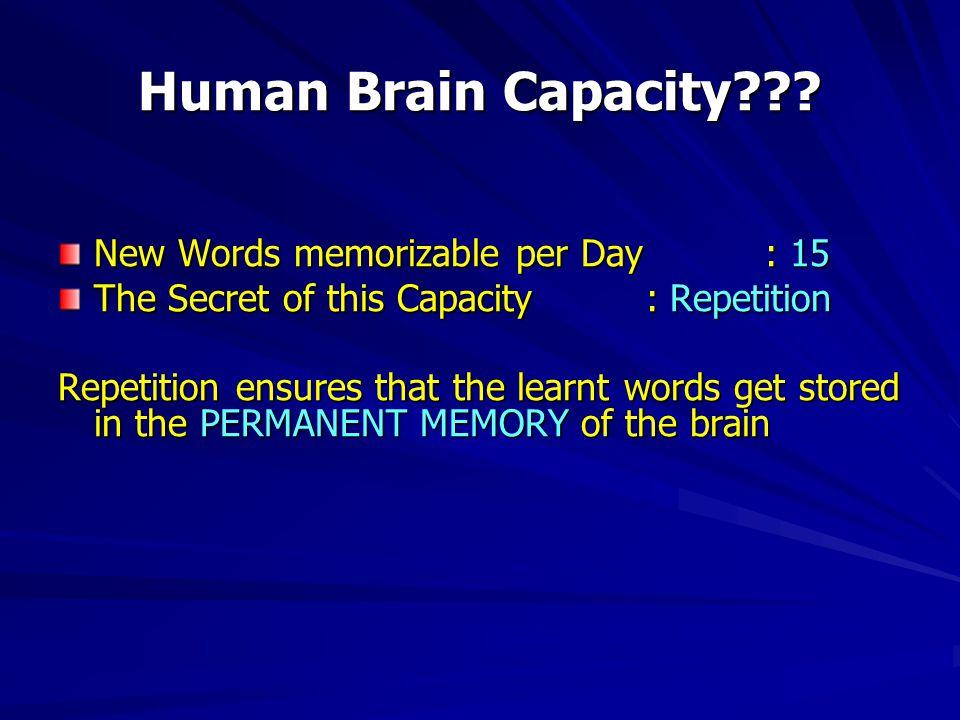 Human Brain Capacity??.