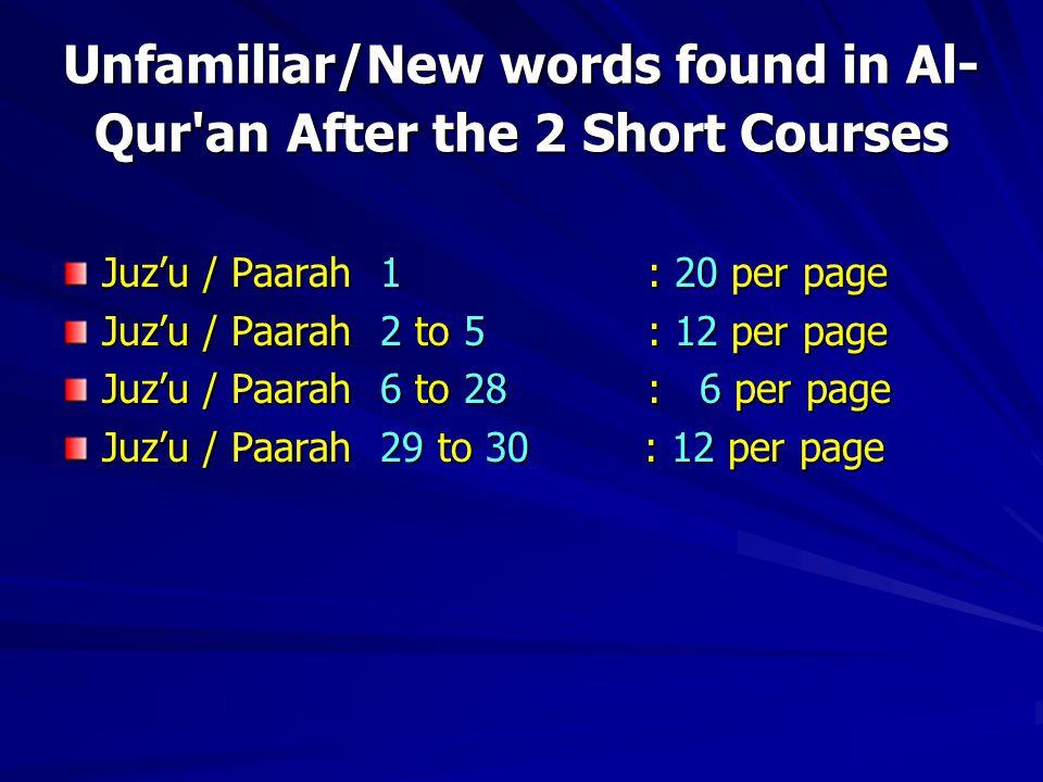 Unfamiliar/New words found in Al- Qur an After the 2 Short Courses Juz'u / Paarah 1 : 20 per page Juz'u / Paarah 2 to 5 : 12 per page Juz'u / Paarah 6 to 28 : 6 per page Juz'u / Paarah 29 to 30 : 12 per page