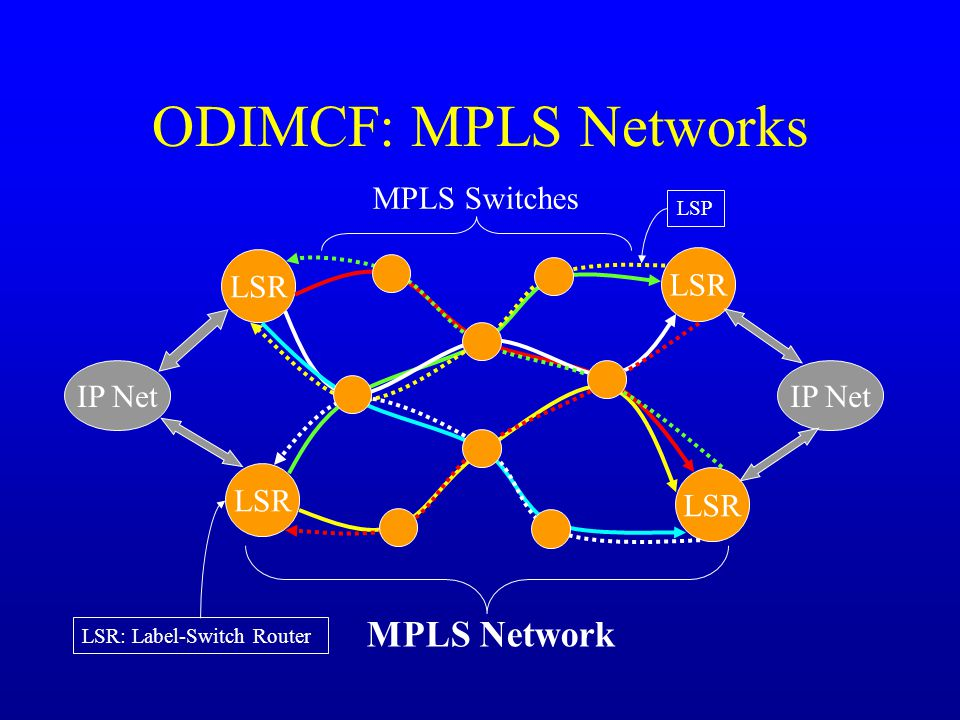 ODIMCF: MPLS Networks LSR MPLS Network MPLS Switches LSR: Label-Switch Router LSP IP Net