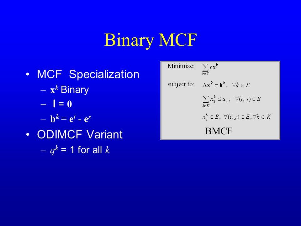 Binary MCF MCF Specialization –x k Binary – l = 0 –b k = e t - e s ODIMCF Variant –q k = 1 for all k BMCF