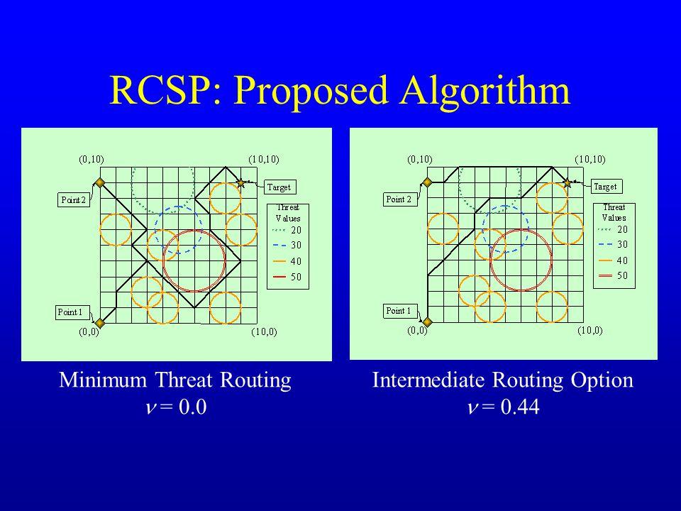 RCSP: Proposed Algorithm Intermediate Routing Option = 0.44 Minimum Threat Routing = 0.0