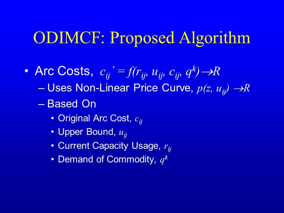 ODIMCF: Proposed Algorithm Arc Costs, c ij ´ = f(r ij, u ij, c ij, q k )  R –Uses Non-Linear Price Curve, p(z, u ij )  R –Based On Original Arc Cost, c ij Upper Bound, u ij Current Capacity Usage, r ij Demand of Commodity, q k