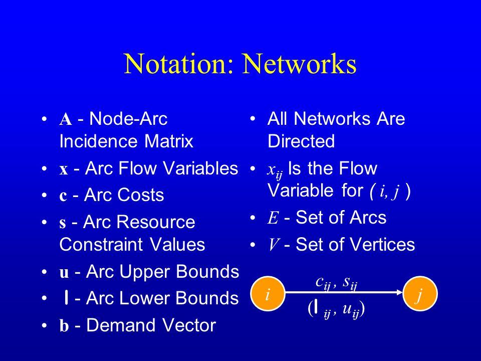 Notation: Networks A - Node-Arc Incidence Matrix x - Arc Flow Variables c - Arc Costs s - Arc Resource Constraint Values u - Arc Upper Bounds l - Arc Lower Bounds b - Demand Vector ij ( l ij, u ij ) c ij, s ij All Networks Are Directed x ij Is the Flow Variable for ( i, j ) E - Set of Arcs V - Set of Vertices