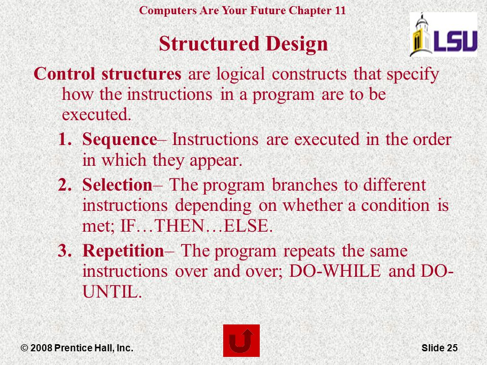 Computers Are Your Future Chapter 11 © 2008 Prentice Hall, Inc.Slide 25 Structured Design Control structures are logical constructs that specify how t