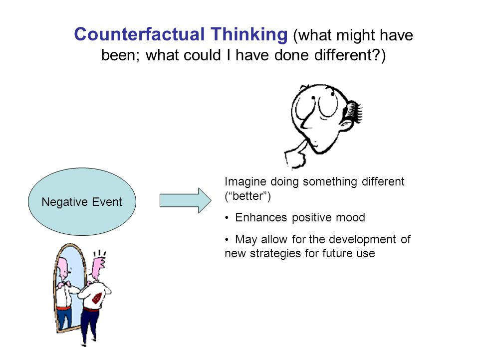 Counterfactual Thinking (what might have been; what could I have done different?) Negative Event Imagine doing something different ( better ) Enhances positive mood May allow for the development of new strategies for future use