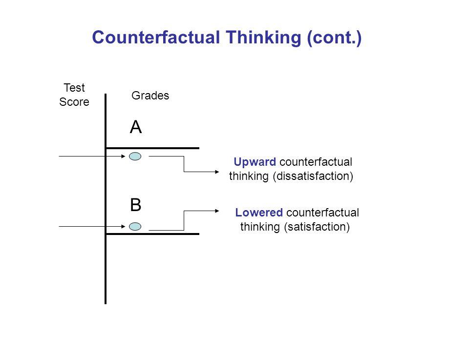 A B Grades Test Score Lowered counterfactual thinking (satisfaction) Upward counterfactual thinking (dissatisfaction) Counterfactual Thinking (cont.)