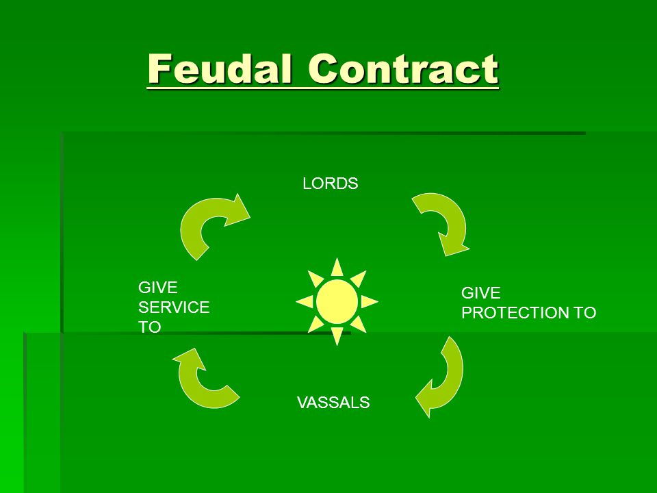 Feudal Contract Feudal Contract GIVE SERVICE TO GIVE PROTECTION TO LORDS VASSALS
