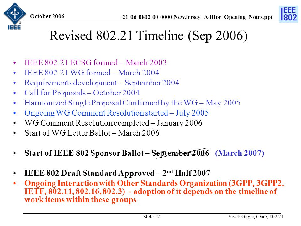 21-06-0802-00-0000-NewJersey_AdHoc_Opening_Notes.ppt October 2006 Vivek Gupta, Chair, 802.21Slide 12 Revised 802.21 Timeline (Sep 2006) IEEE 802.21 ECSG formed – March 2003 IEEE 802.21 WG formed – March 2004 Requirements development – September 2004 Call for Proposals – October 2004 Harmonized Single Proposal Confirmed by the WG – May 2005 Ongoing WG Comment Resolution started – July 2005 WG Comment Resolution completed – January 2006 Start of WG Letter Ballot – March 2006 Start of IEEE 802 Sponsor Ballot – September 2006 (March 2007) IEEE 802 Draft Standard Approved – 2 nd Half 2007 Ongoing Interaction with Other Standards Organization (3GPP, 3GPP2, IETF, 802.11, 802.16, 802.3) - adoption of it depends on the timeline of work items within these groups