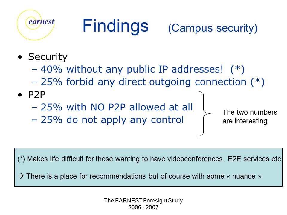 The EARNEST Foresight Study 2006 - 2007 Findings (Campus security) Security –40% without any public IP addresses.