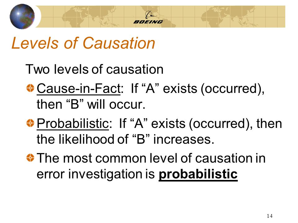14 Levels of Causation Two levels of causation Cause-in-Fact: If A exists (occurred), then B will occur.