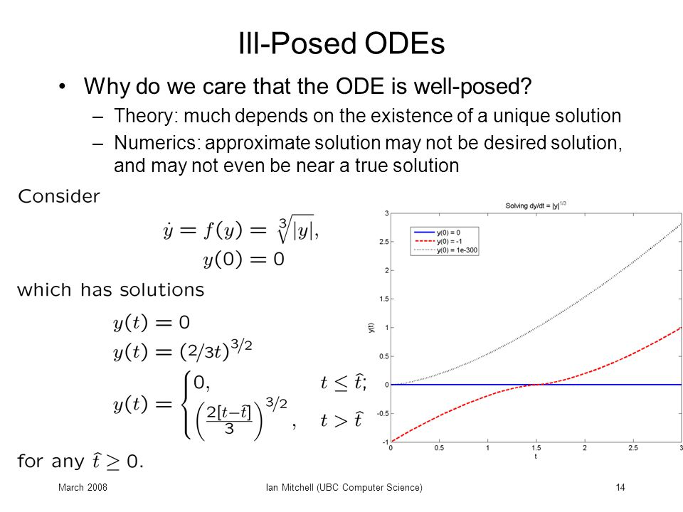 March 2008Ian Mitchell (UBC Computer Science)14 Ill-Posed ODEs Why do we care that the ODE is well-posed.