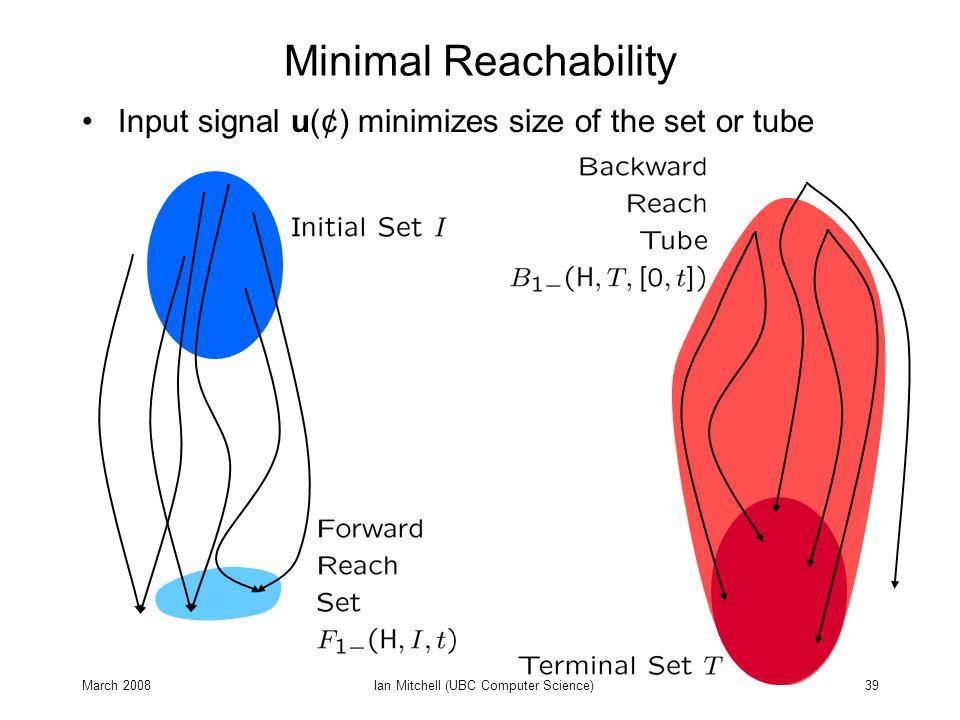 March 2008Ian Mitchell (UBC Computer Science)39 Minimal Reachability Input signal u(¢) minimizes size of the set or tube