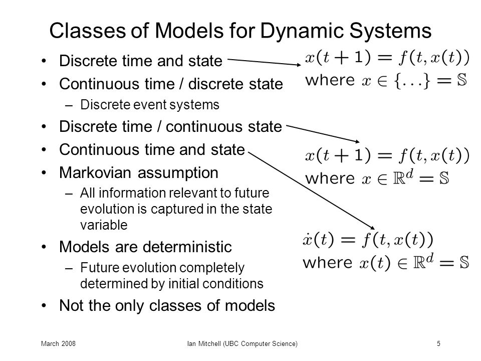 March 2008Ian Mitchell (UBC Computer Science)6 Well-Posed Models Mathematical models may not behave nicely –May describe impossible evolutions –May not be easy to apply formal reasoning We want to forbid such (eg ignore) models Common desirable traits –There exists a solution for all (or some) time –The solution is unique –The solution depends continuously on the data (initial conditions, dynamics)
