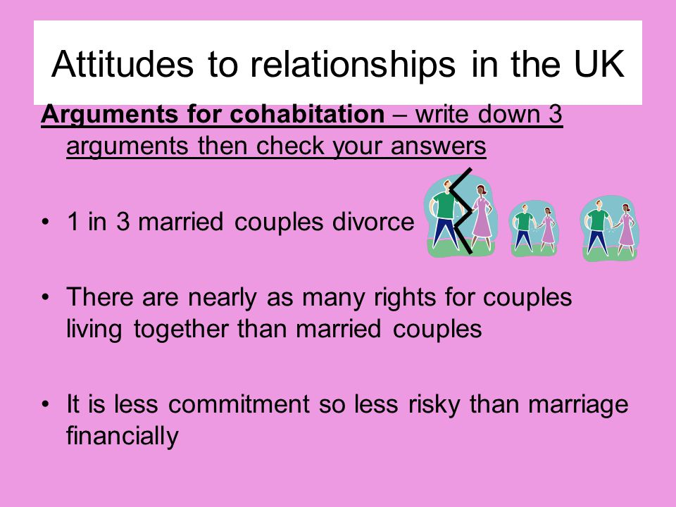 Attitudes to relationships in the UK Arguments for cohabitation – write down 3 arguments then check your answers 1 in 3 married couples divorce There are nearly as many rights for couples living together than married couples It is less commitment so less risky than marriage financially