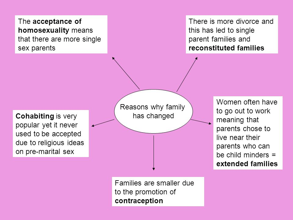 Muslim Attitudes to the Family Like in Christianity family is extremely important.