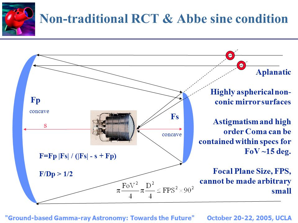 Ground-based Gamma-ray Astronomy: Towards the Future October 20-22, 2005, UCLA Non-traditional RCT & Abbe sine condition s Fs Fp concave F=Fp |Fs| / (|Fs| - s + Fp) F/Dp > 1/2 Aplanatic Highly aspherical non- conic mirror surfaces Astigmatism and high order Coma can be contained within specs for FoV ~15 deg.