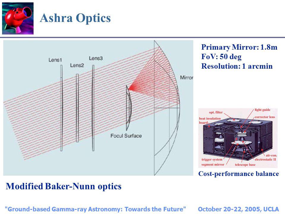 Ground-based Gamma-ray Astronomy: Towards the Future October 20-22, 2005, UCLA Ashra Optics Modified Baker-Nunn optics Primary Mirror: 1.8m FoV: 50 deg Resolution: 1 arcmin Cost-performance balance