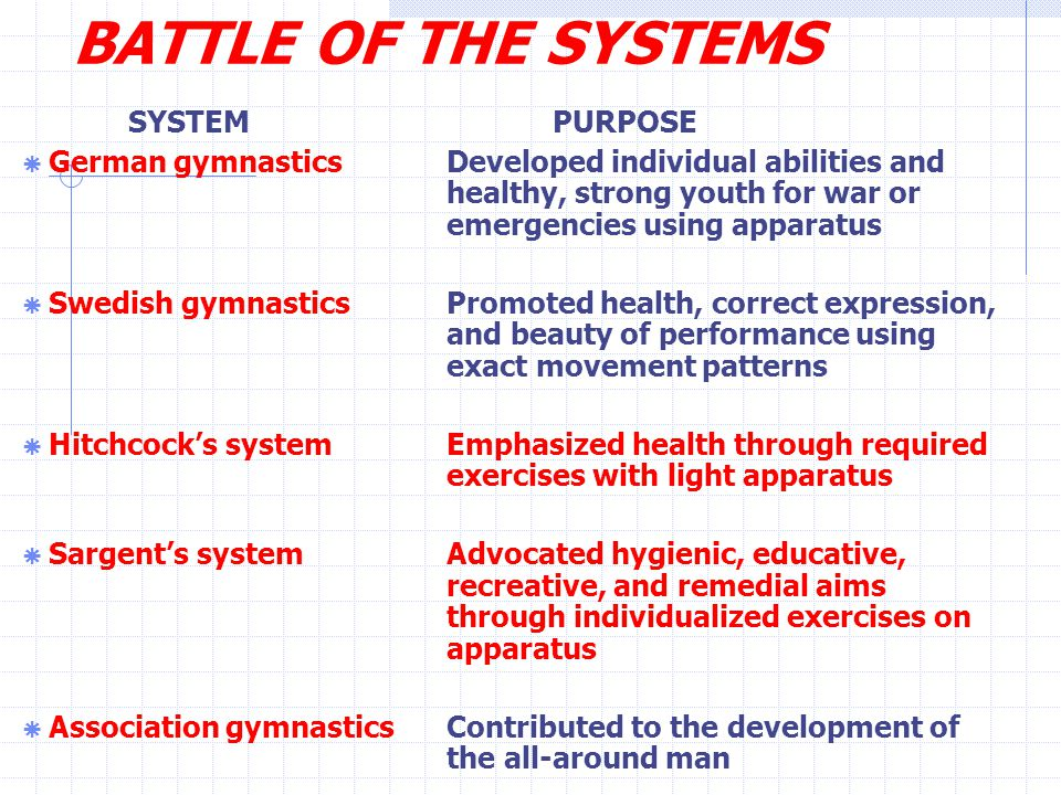 BATTLE OF THE SYSTEMS SYSTEMPURPOSE  German gymnasticsDeveloped individual abilities and healthy, strong youth for war or emergencies using apparatus  Swedish gymnasticsPromoted health, correct expression, and beauty of performance using exact movement patterns  Hitchcock's system Emphasized health through required exercises with light apparatus  Sargent's system Advocated hygienic, educative, recreative, and remedial aims through individualized exercises on apparatus  Association gymnastics Contributed to the development of the all-around man