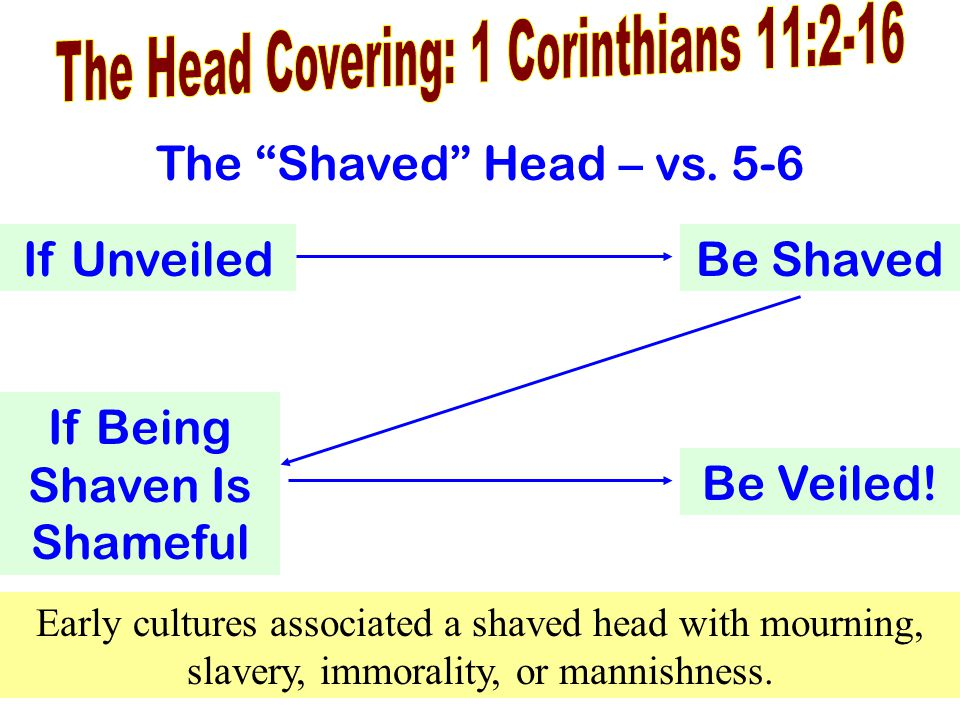 The Shaved Head – vs. 5-6 If UnveiledBe Shaved If Being Shaven Is Shameful Be Veiled.