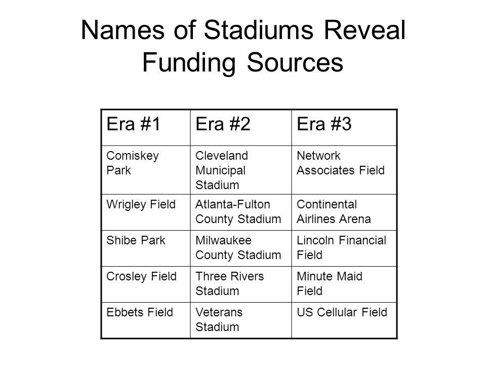Names of Stadiums Reveal Funding Sources Era #1Era #2Era #3 Comiskey Park Cleveland Municipal Stadium Network Associates Field Wrigley FieldAtlanta-Fu