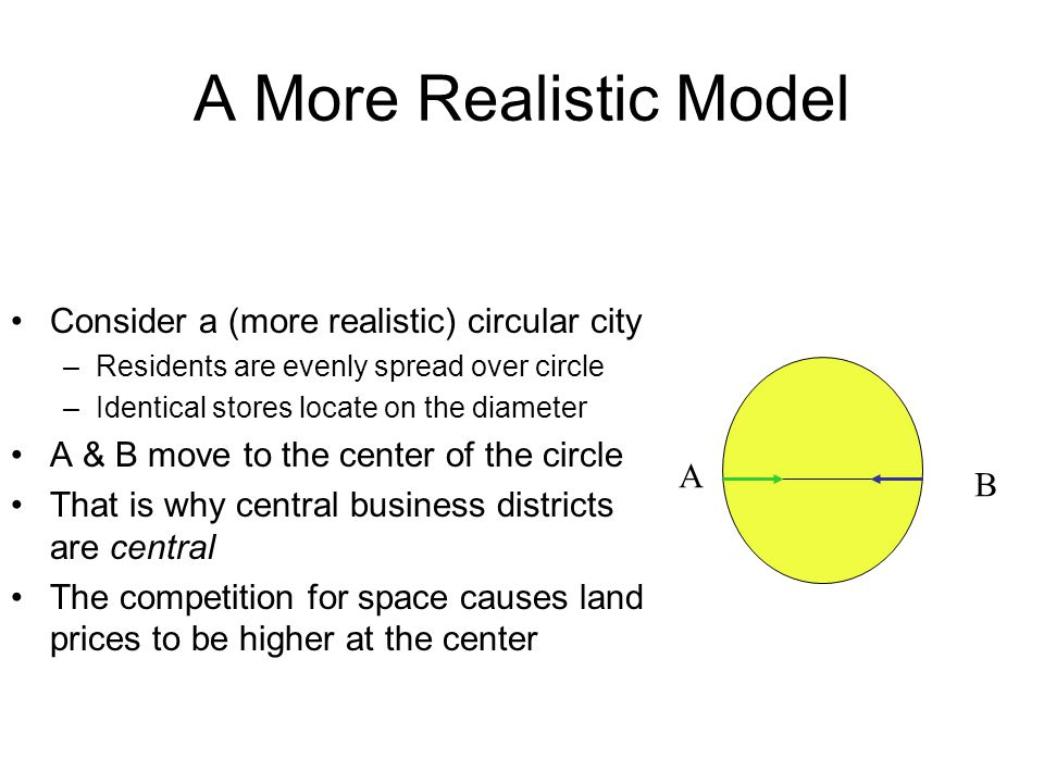 A More Realistic Model Consider a (more realistic) circular city –Residents are evenly spread over circle –Identical stores locate on the diameter A &