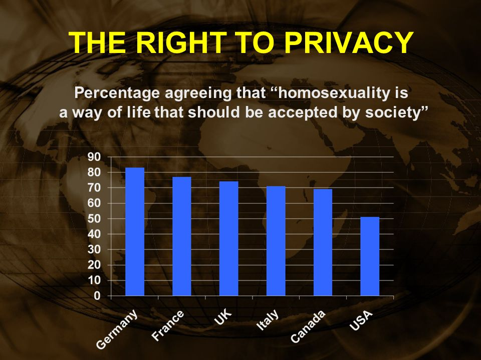 THE RIGHT TO PRIVACY Gay marriage is bolstered by the Supreme Court in two 2013 cases: – Same sex couples are entitled to federal benefits (strikes do