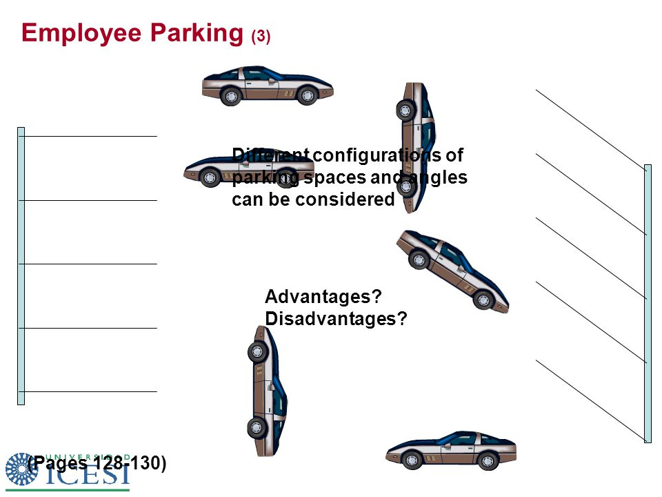 Employee Parking (3) (Pages 128-130) Different configurations of parking spaces and angles can be considered Advantages? Disadvantages?