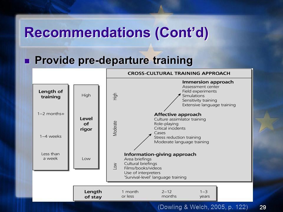 29 Recommendations (Cont'd) Provide pre-departure training Provide pre-departure training (Dowling & Welch, 2005, p.