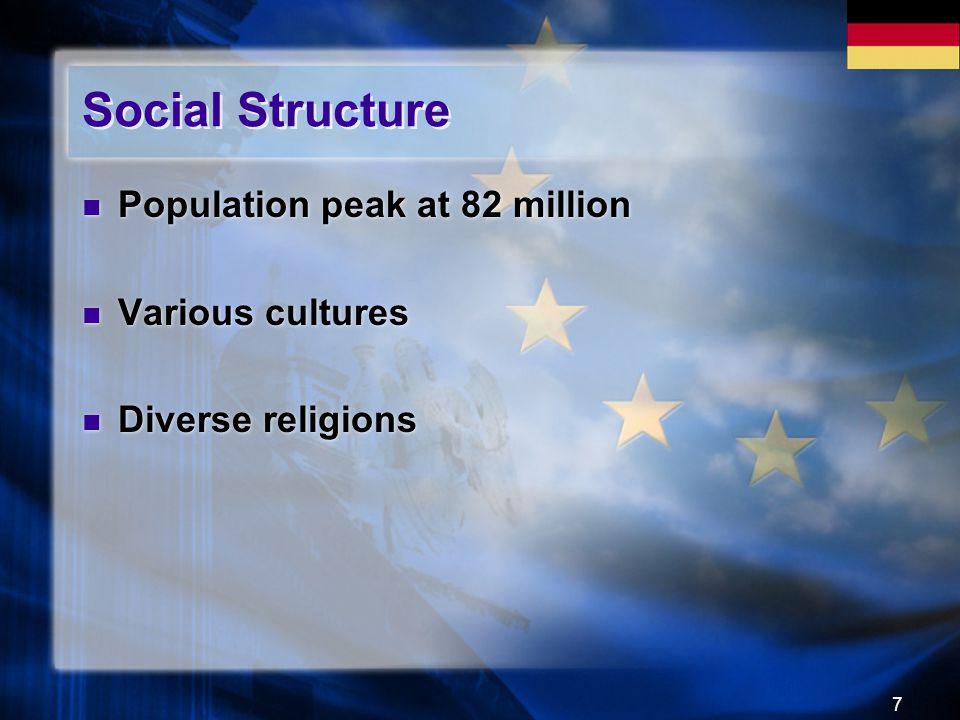 7 Social Structure Population peak at 82 million Various cultures Diverse religions Population peak at 82 million Various cultures Diverse religions