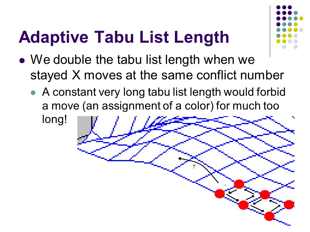 16 Adaptive Tabu List Length We double the tabu list length when we stayed X moves at the same conflict number A constant very long tabu list length would forbid a move (an assignment of a color) for much too long!