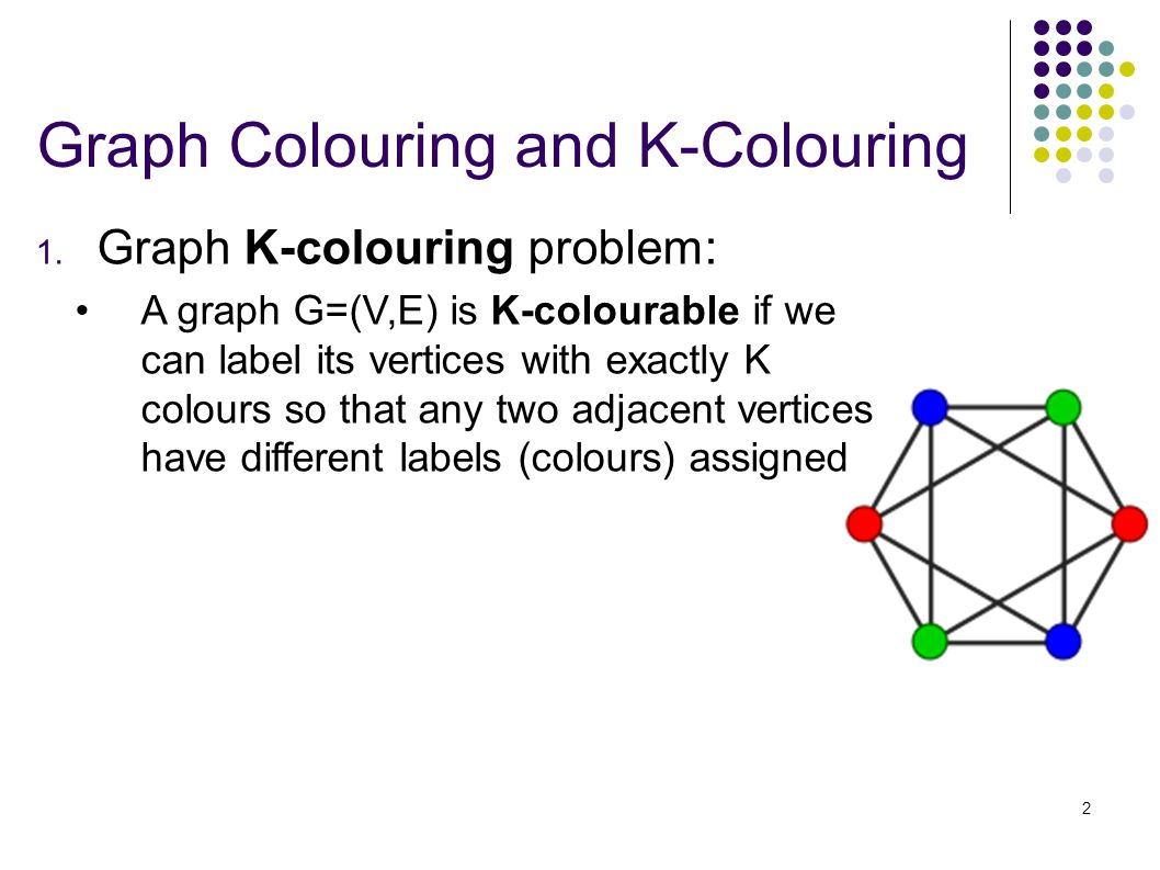 2 Graph Colouring and K-Colouring 1.