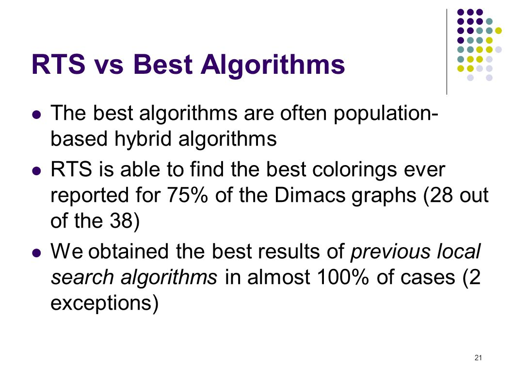 21 RTS vs Best Algorithms The best algorithms are often population- based hybrid algorithms RTS is able to find the best colorings ever reported for 75% of the Dimacs graphs (28 out of the 38) We obtained the best results of previous local search algorithms in almost 100% of cases (2 exceptions)