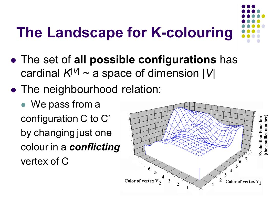 6 The Landscape for K-colouring The set of all possible configurations has cardinal K |V| ~ a space of dimension |V| The neighbourhood relation: We pass from a configuration C to C' by changing just one colour in a conflicting vertex of C
