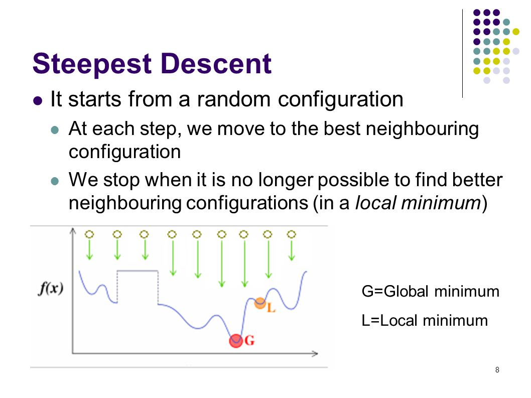 9 Steepest Descent: Cases