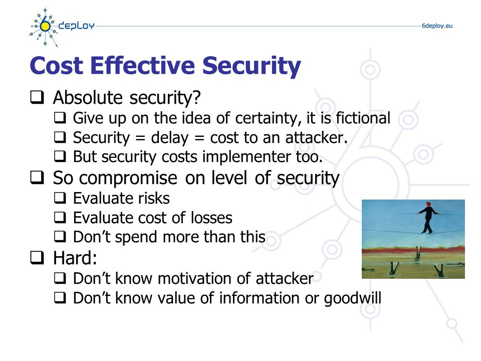 Cost Effective Security  Absolute security.