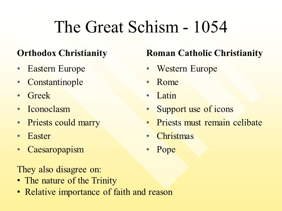 The Great Schism - 1054 Orthodox Christianity Eastern Europe Constantinople Greek Iconoclasm Priests could marry Easter Caesaropapism Roman Catholic C
