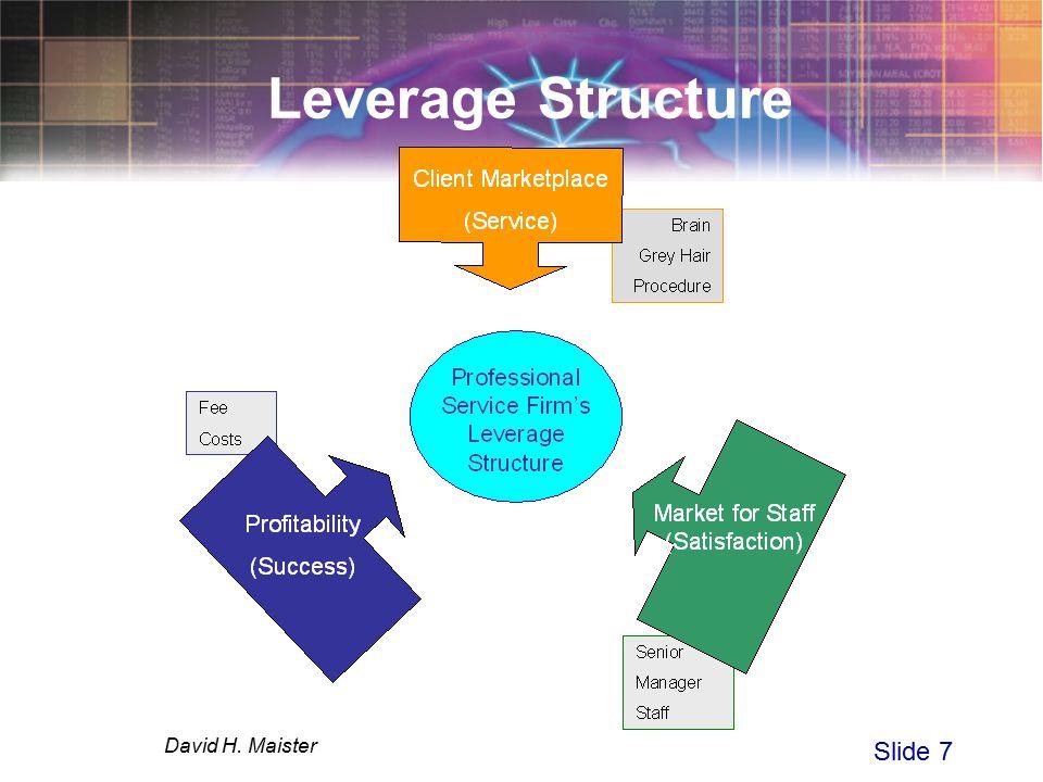 Slide 7 Leverage Structure David H. Maister