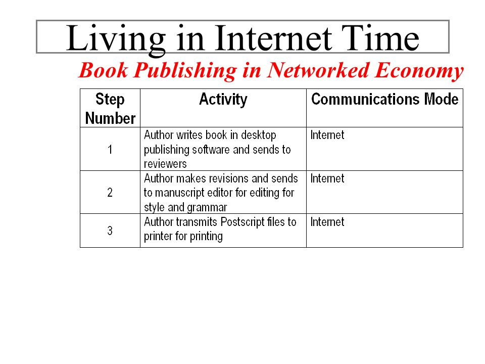 Book Publishing in Industrial Economy Living in Internet Time