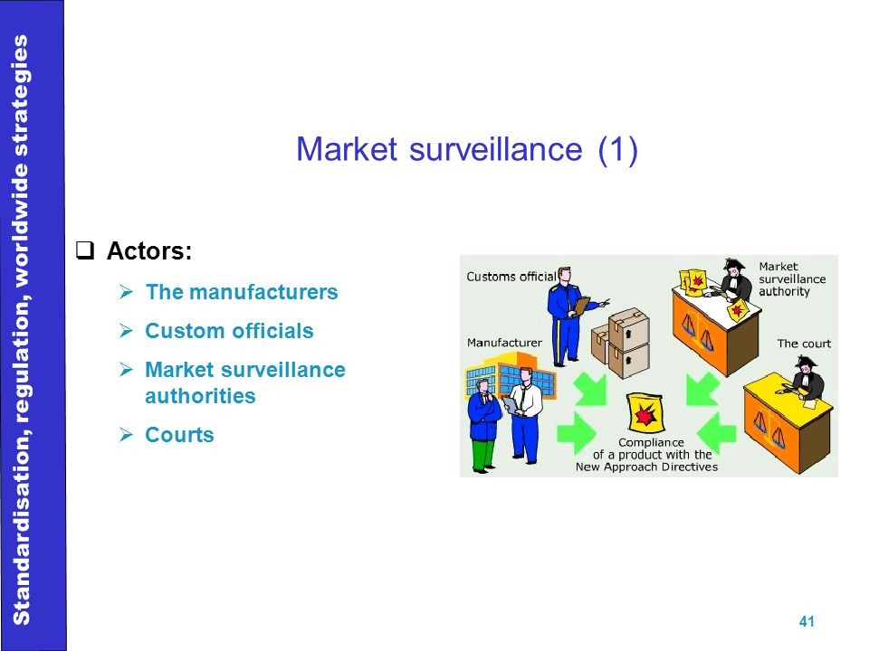 Standardisation, regulation, worldwide strategies 41 Market surveillance (1)  Actors:  The manufacturers  Custom officials  Market surveillance authorities  Courts