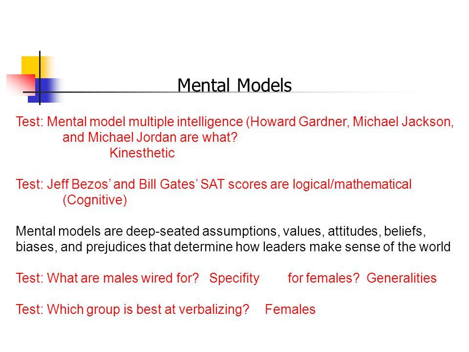 Mental Models Test: Mental model multiple intelligence (Howard Gardner, Michael Jackson, and Michael Jordan are what.