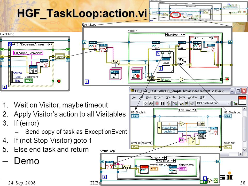 24. Sep. 2008H.Brand@gsi.de, SEI Herbsttagung 2008 38 HGF_TaskLoop:action.vi 1.Wait on Visitor, maybe timeout 2.Apply Visitor's action to all Visitabl