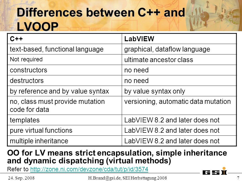 24. Sep. 2008H.Brand@gsi.de, SEI Herbsttagung 2008 7 Differences between C++ and LVOOP OO for LV means strict encapsulation, simple inheritance and dy