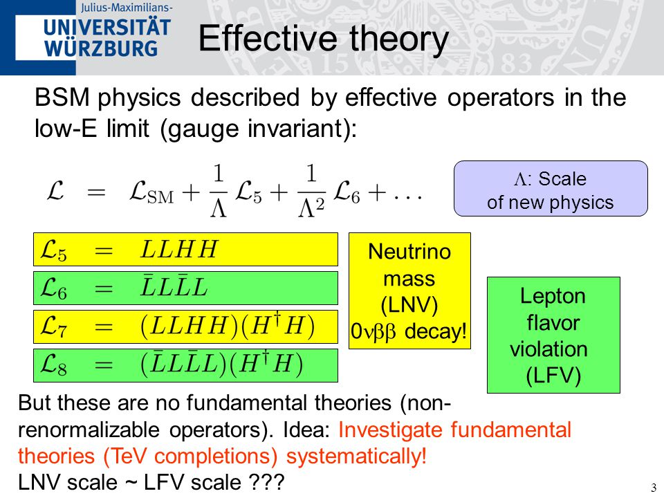 3 Lepton flavor violation (LFV) BSM physics described by effective operators in the low-E limit (gauge invariant): Effective theory  : Scale of new p